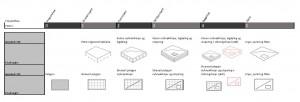 objektskjema geometri dekke